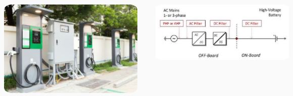 The Energizing Aspects on Electric Vehicle Charging Stations